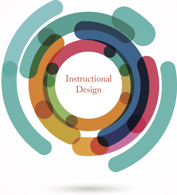 Instructional Design Models And Theories Educational Technology