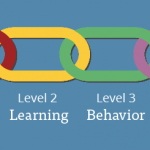 kirkpatrick model levels and steps