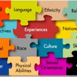 Inclusive Teaching Strategies